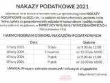 Nakazy podatkowe 2021