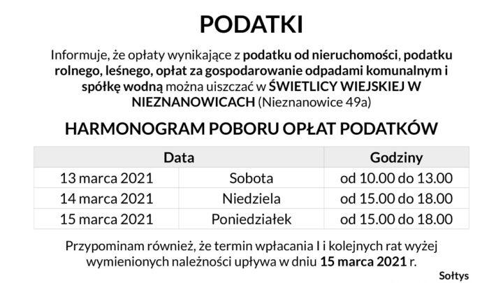 Podatki I rata 2021